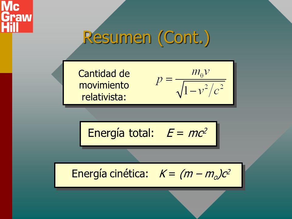 Resumen (Cont.) Masa relativista: Tiempo relativista: Longitud relativista: