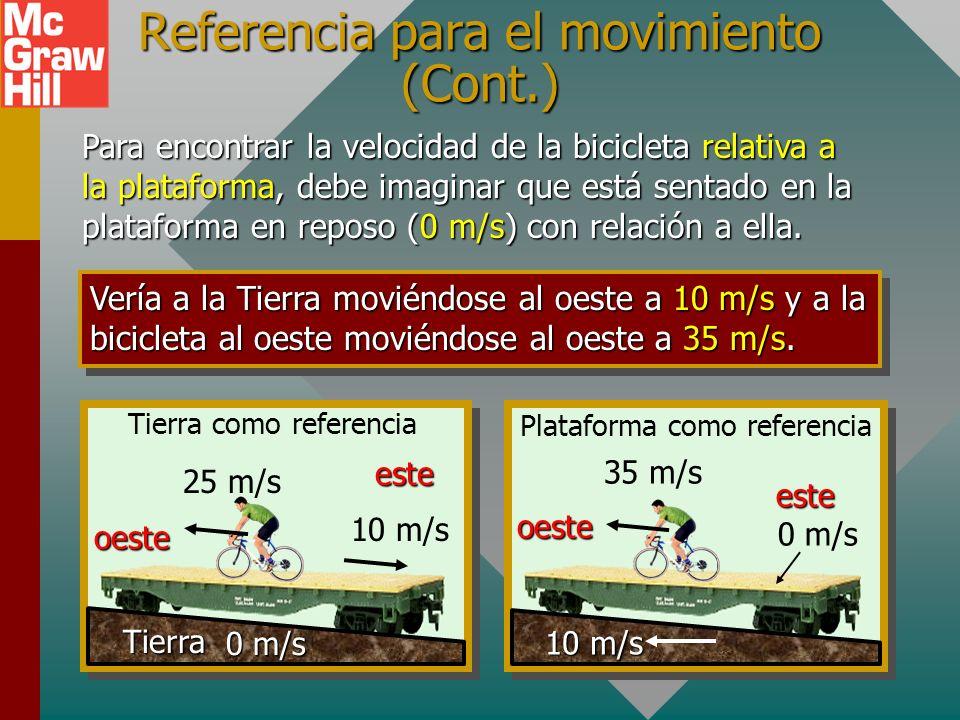 No hay marco de referencia preferido ¿Cuál es la velocidad de este ciclista? No se puede decir sin un marco de referencia. Suponga que la bicicleta se