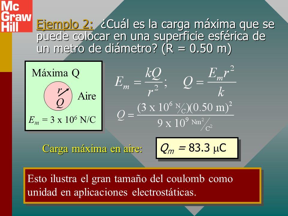 Rigidez dieléctrica La rigidez dieléctrica de un material es aquella intensidad eléctrica E m para la que el material se convierte en conductor. (Fuga