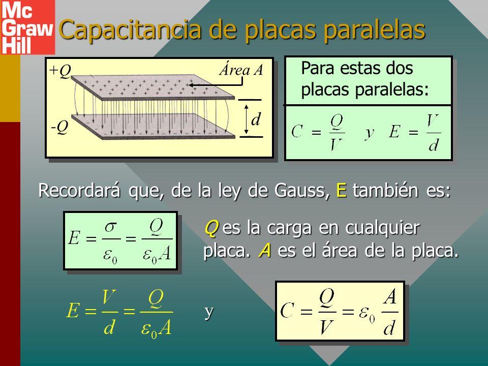 Capacitancia y formas La densidad de carga sobre una superficie se afecta significativamente por la curvatura. La densidad de carga es mayor donde la