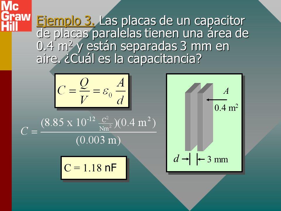 Capacitancia de placas paralelas d Área A +Q -Q Recordará que, de la ley de Gauss, E también es: Q es la carga en cualquier placa. A es el área de la