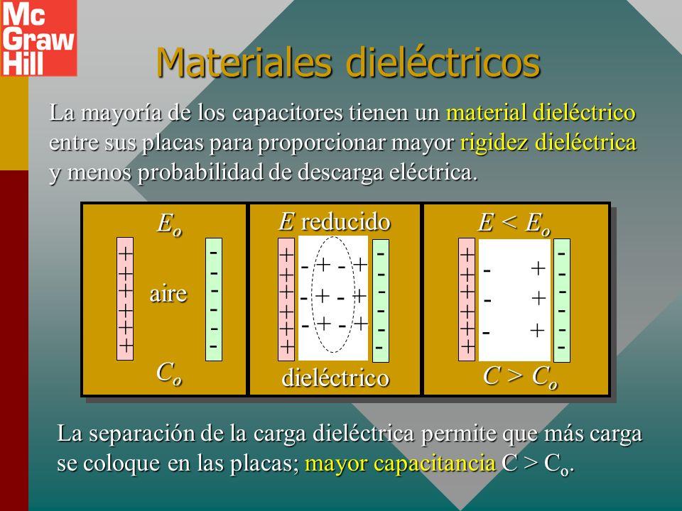 Aplicaciones de los capacitores + + + + + + + - - - - - - - A Capacitor variable Área cambiante d d cambiante micrófono Un micrófono convierte las ond