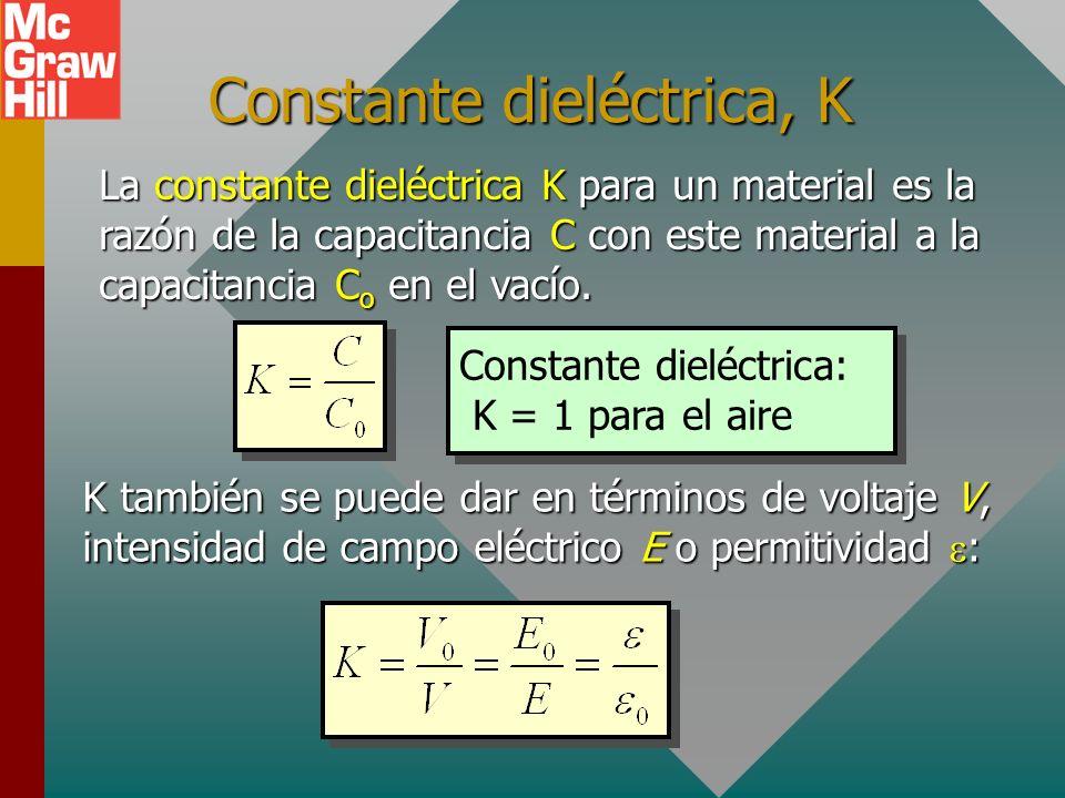 Inserción de dieléctrico + + + + + + C o V o E o +Q -Q + + +Q -Q dieléctrico aire Aumenta permitividad > o Aumenta capacitancia C > C o Disminuye el v