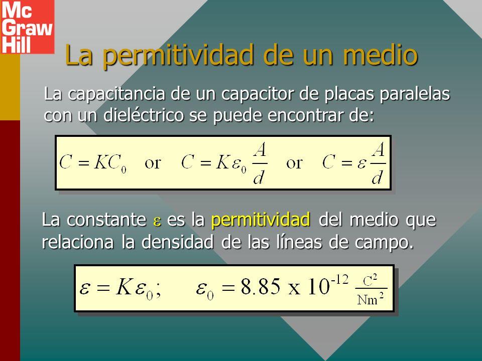 Constante dieléctrica, K La constante dieléctrica K para un material es la razón de la capacitancia C con este material a la capacitancia C o en el va