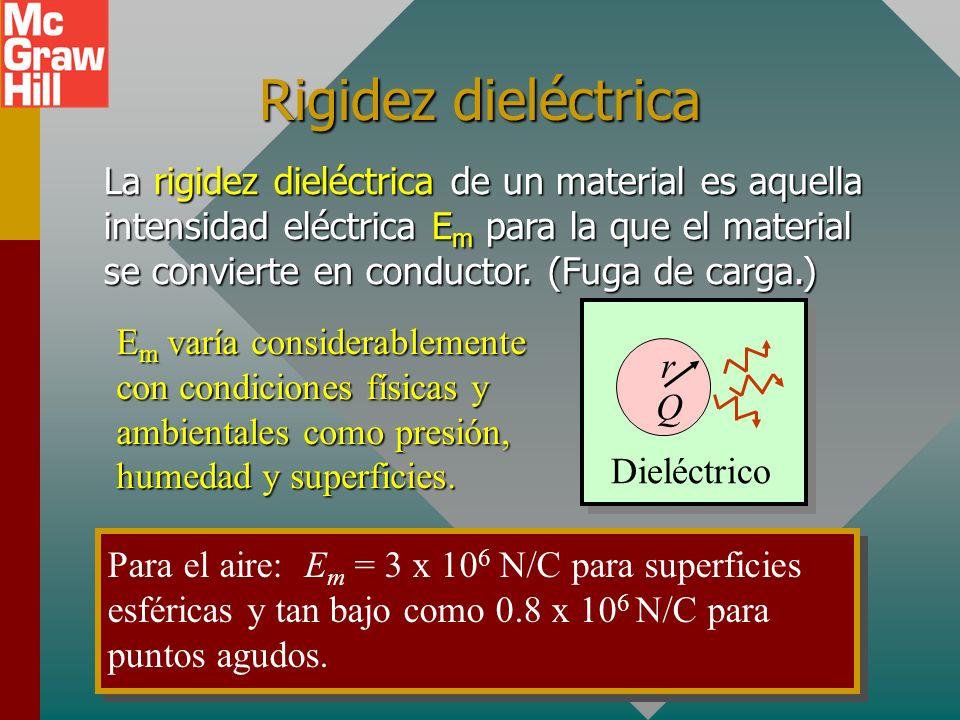 Q = 3.56 nC Carga total sobre el conductor: Ejemplo 1 (Cont.): ¿Qué carga Q se necesita para dar un potencial de 400 V? r = 0.08 m Capacitancia, C +Q