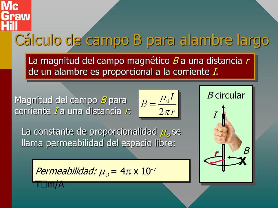 Campo magnético de un alambre largo Cuando una corriente I pasa a través de un largo alambre recto, el campo magnético B es circular como muestra el s