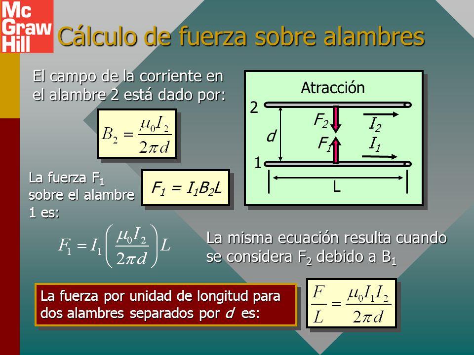 Alambres paralelos (Cont.) I2I2 d F1F1 I1I1 Atracción I2I2 d F1F1 I1I1 RepulsiónF2F2 Ya se vio que dos alambres paralelos con corriente en la misma di
