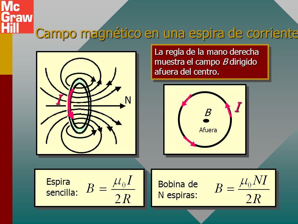 Ejemplo 5: Dos alambres separados 5 cm portan corrientes. El alambre superior tiene 4 A al norte y el alambre inferior 6 A al sur. ¿Cuál es la fuerza