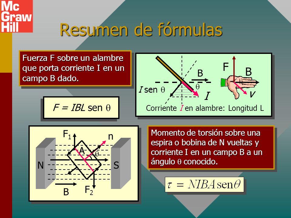 Ejemplo 6: Un solenoide de 20 cm de longitud y 100 vueltas porta una corriente de 4 A. La permeabilidad relativa del núcleo es 12,000. ¿Cuál es la ind