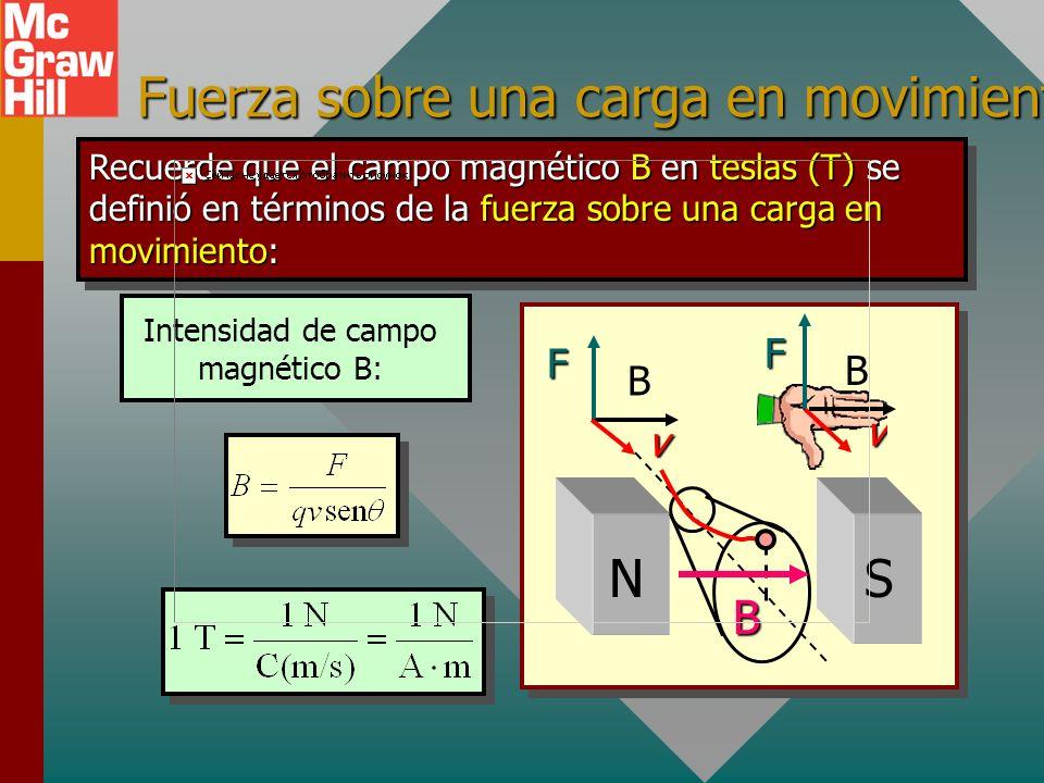 Objetivos: Después de completar este módulo deberá: Determinar la magnitud y dirección de la fuerza sobre un alambre portador de carga en un campo B.D