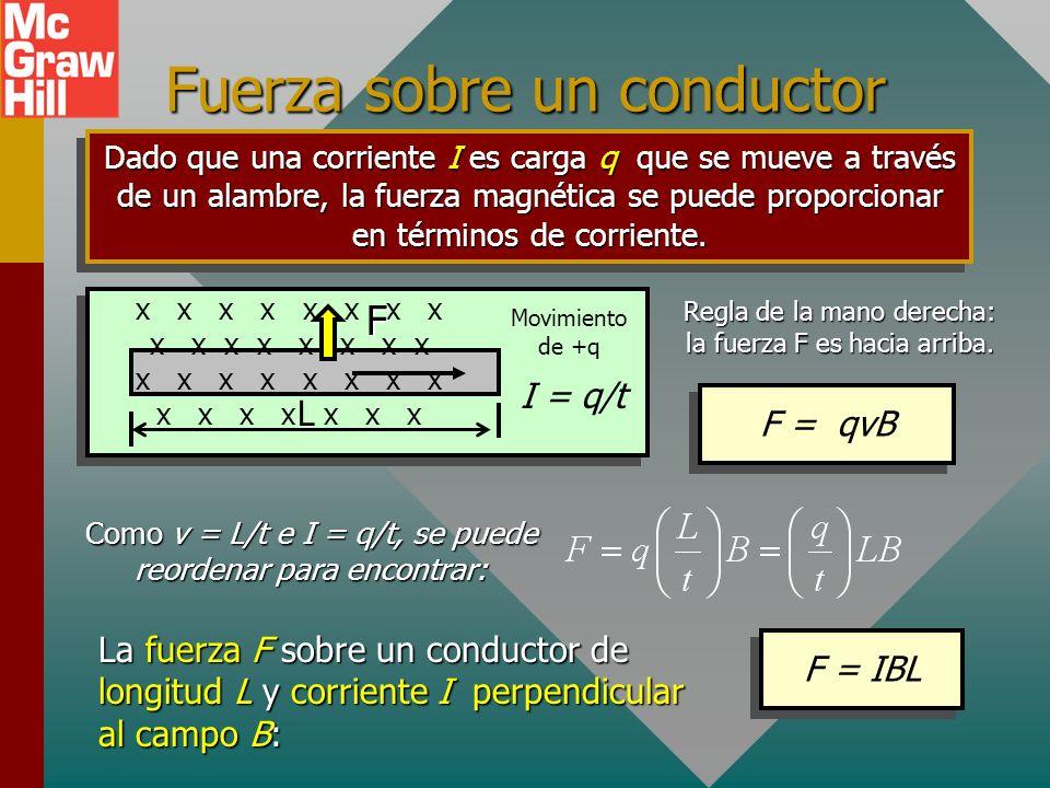 Fuerza sobre una carga en movimiento Recuerde que el campo magnético B en teslas (T) se definió en términos de la fuerza sobre una carga en movimiento