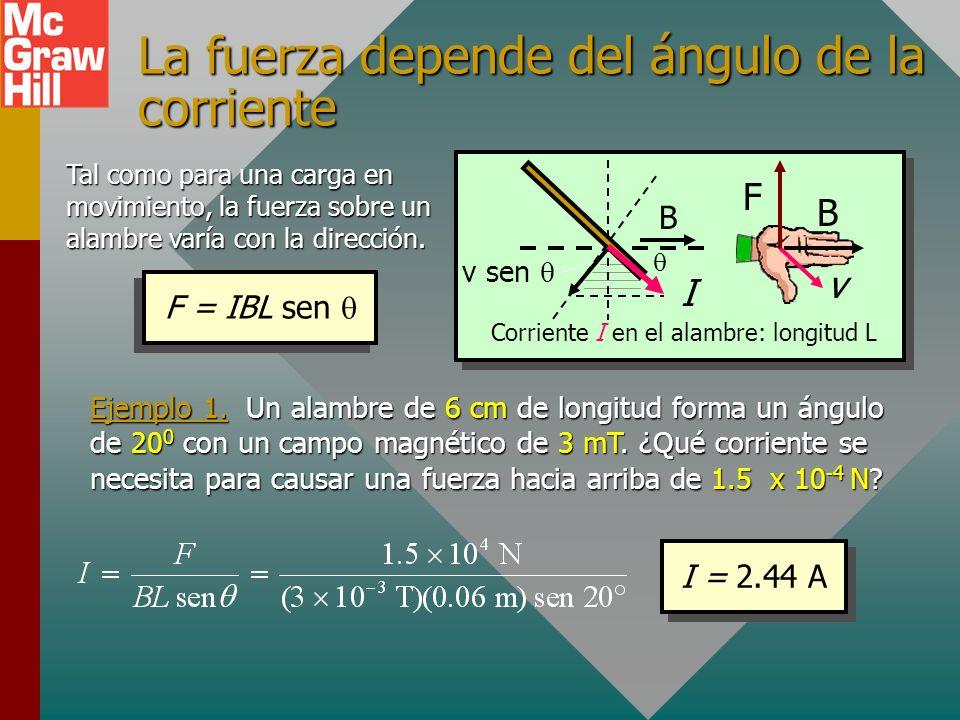 Fuerza sobre un conductor Dado que una corriente I es carga q que se mueve a través de un alambre, la fuerza magnética se puede proporcionar en términ