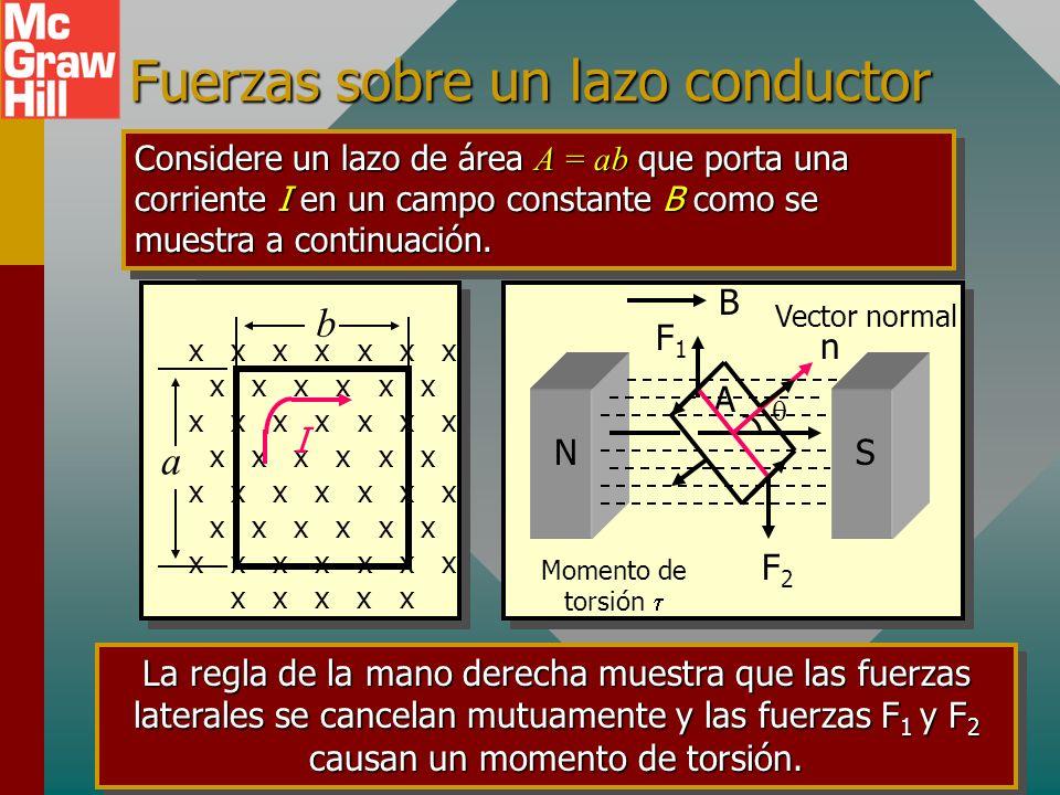 La fuerza depende del ángulo de la corriente v sen I B v F Corriente I en el alambre: longitud L B F = IBL sen Tal como para una carga en movimiento,