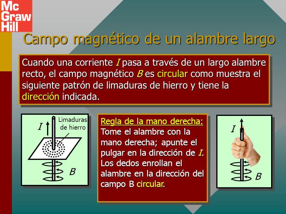 Ejemplo 2: Una bobina de alambre de 200 vueltas tiene una radio de 20 cm y la normal al área forma un ángulo de 30 0 con un campo B de 3 mT. ¿Cuál es