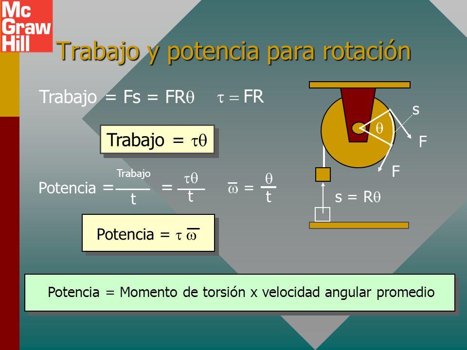 Ejemplo 3: ¿Cuál es la aceleración lineal de la masa de 2-kg que cae? Aplique 2a ley de Newton al disco rotatorio: R = 50 cm 6 kg 2 kg +a T T mg I TR