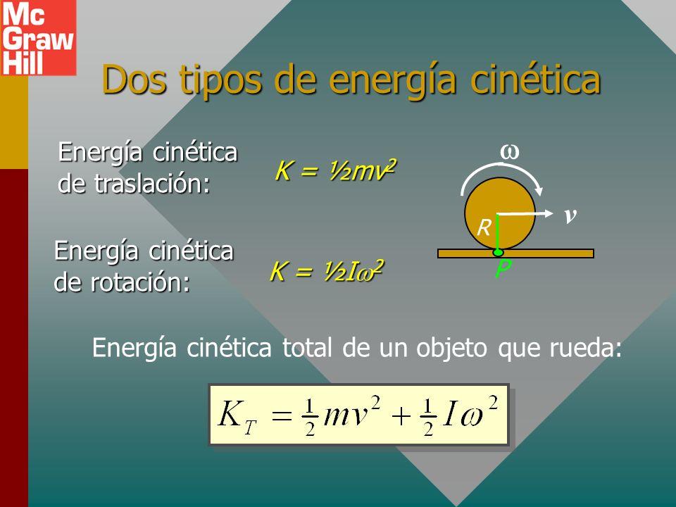 Rotación y traslación combinadas v cm Primero considere un disco que se desliza sin fricción. La velocidad de cualquier parte es igual a la velocidad