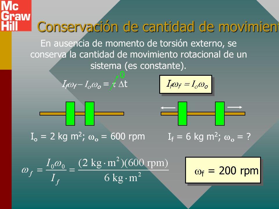 Ejemplo 9: Una fuerza de 200 N se aplica al borde de una rueda libre para girar. La fuerza actúa durante 0.002 s. ¿Cuál es la velocidad angular final?