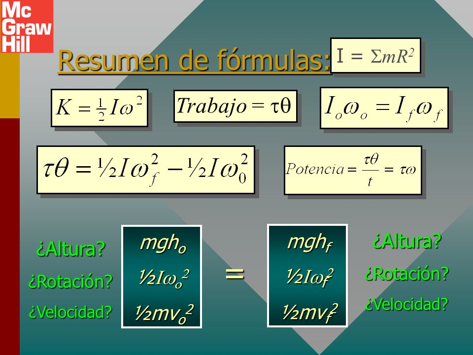 Fórmulas análogas Movimiento linealMovimiento rotacional F = ma = I K = ½mv 2 K = ½I 2 Trabajo = Fx Trabajo = Potencia = Fv Potencia = I Fx = ½mv f 2