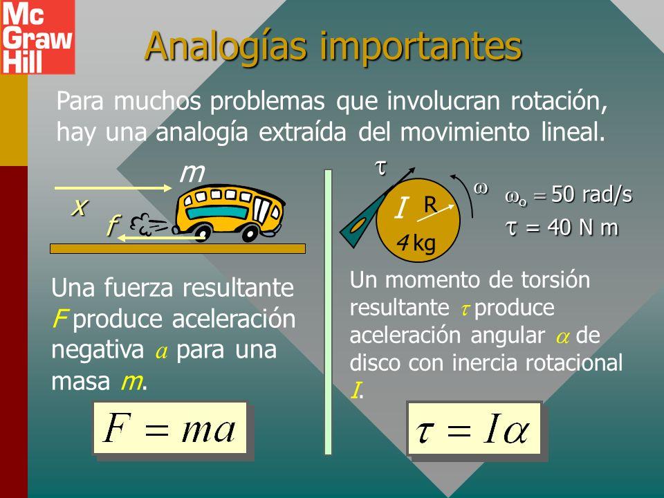Ejemplo 2: Un aro circular y un disco tienen cada uno una masa de 3 kg y un radio de 30 cm. Compare sus inercias rotacionales. R I = mR 2 Aro R I = ½m
