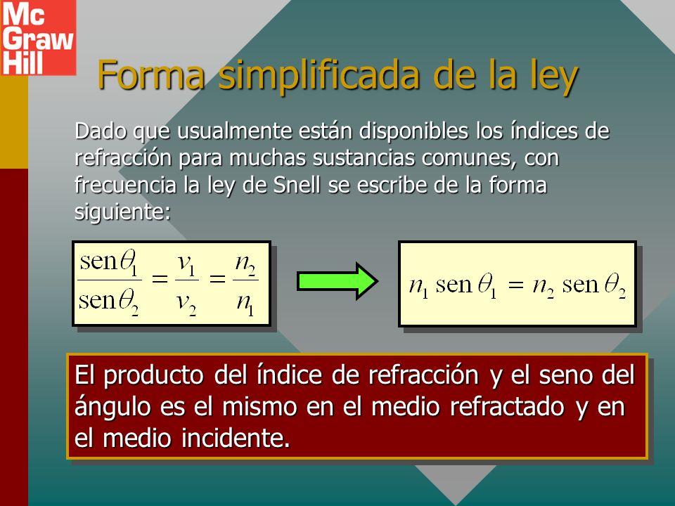 Ley de Snell e índice de refracción Otra forma de la ley de Snell se puede derivar de la definición del índice de refracción: Ley de Snell para veloci