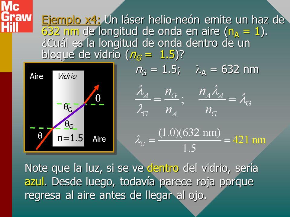 Las muchas formas de la ley de Snell: El índice de refracción, la velocidad y la longitud de onda afectan a la refracción. En general: Todas las razon