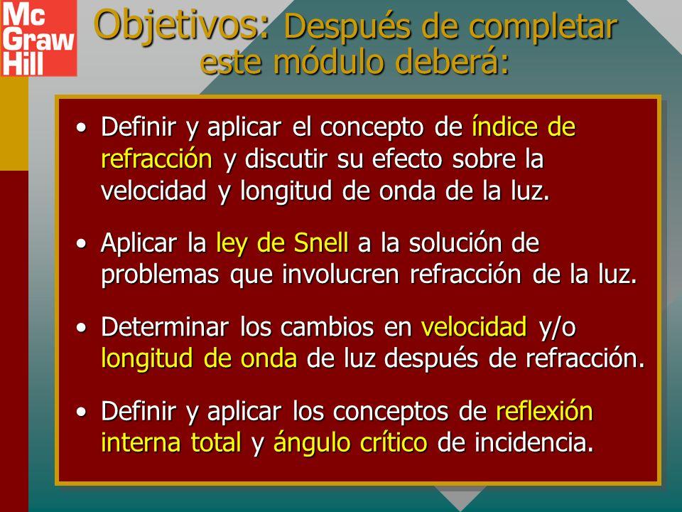 Forma simplificada de la ley Dado que usualmente están disponibles los índices de refracción para muchas sustancias comunes, con frecuencia la ley de Snell se escribe de la forma siguiente: El producto del índice de refracción y el seno del ángulo es el mismo en el medio refractado y en el medio incidente.