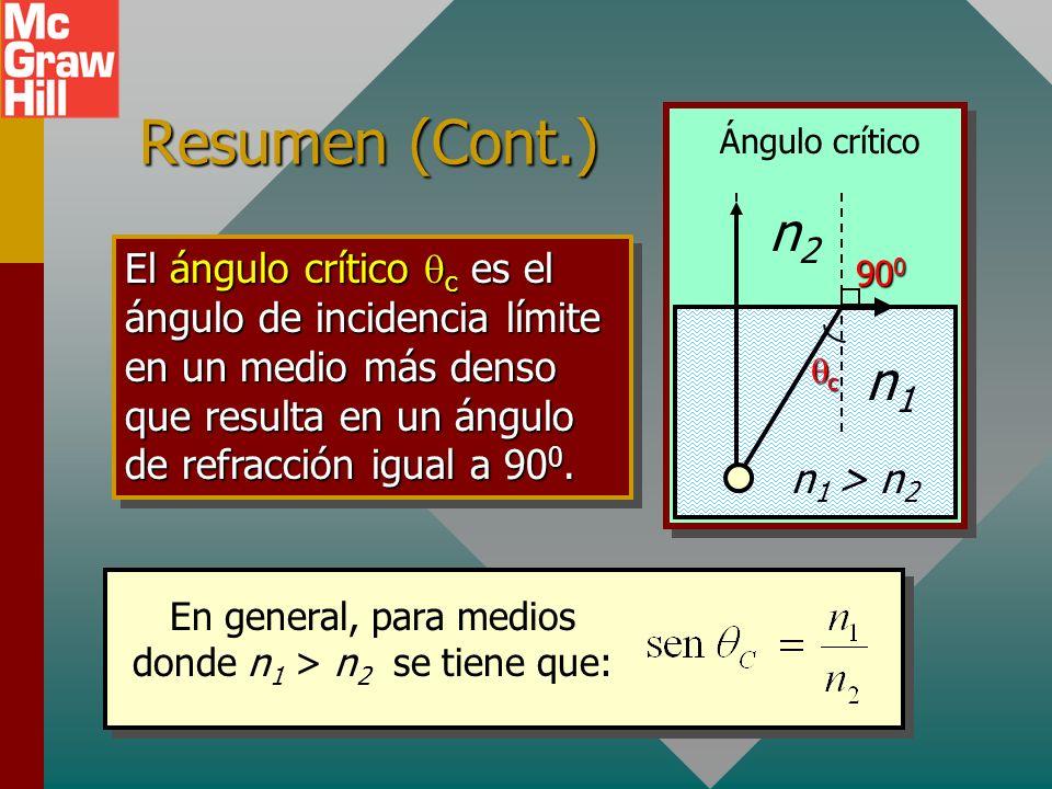 Resumen El índice de refracción, la velocidad y la longitud de onda afectan la refracción. En general: c = 3 x 10 8 m/s v Índice de refracción Medio n