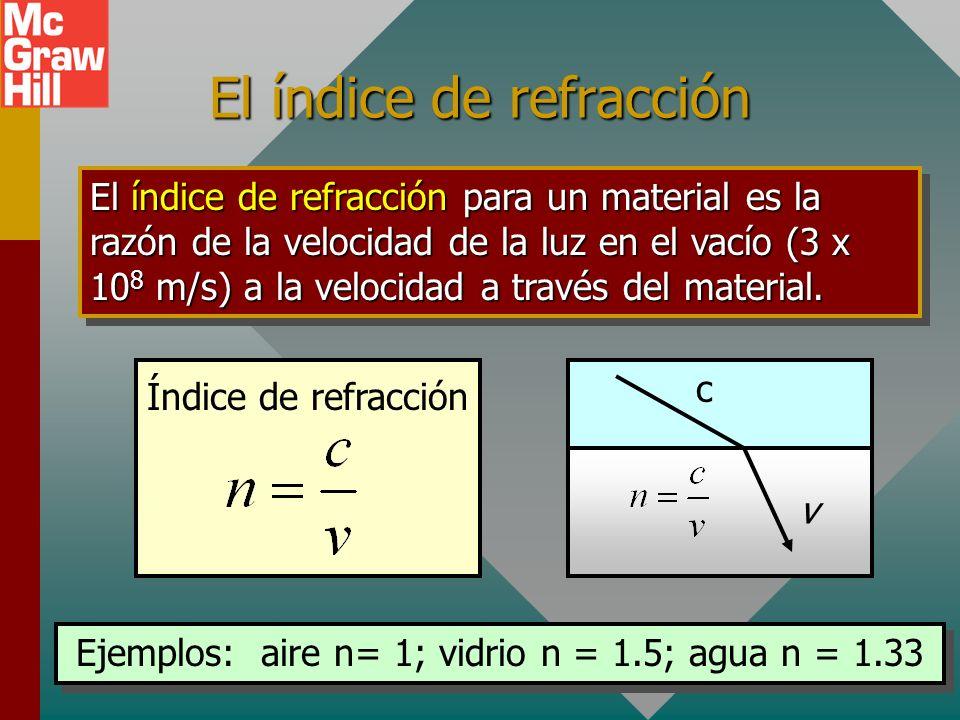 El índice de refracción El índice de refracción para un material es la razón de la velocidad de la luz en el vacío (3 x 10 8 m/s) a la velocidad a través del material.