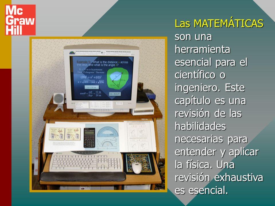 Capítulo 2. Matemáticas técnicas Presentación PowerPoint de Paul E. Tippens, Profesor de Física Southern Polytechnic State University © 2007