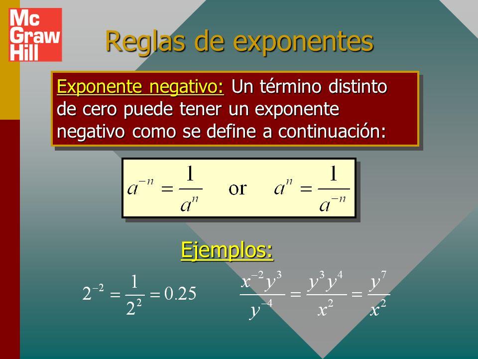 Exponentes y radicales Reglas de multiplicación Cuando se multiplican dos cantidades de la misma base, su producto se obtiene al sumar algebraicamente
