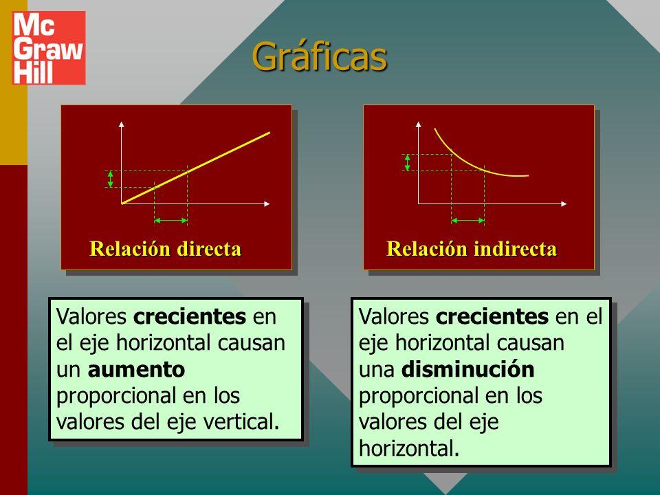 Notación científica 000000000110 000000110 000110 1 100010 1000 10 1000 10 9 6 3 0 3 6 9...,,,,, La notación científica proporciona un método abreviad