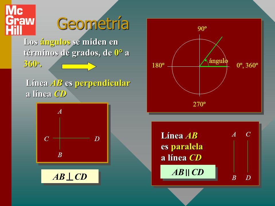 Gráficas Relación directa Valores crecientes en el eje horizontal causan un aumento proporcional en los valores del eje vertical. Valores crecientes e