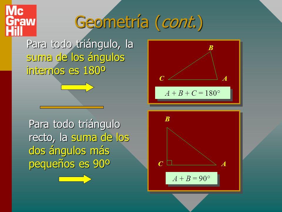 Geometría (cont.) Cuando dos líneas rectas intersecan, forman ángulos opuestos iguales. A A B B ángulo A = ángulo A ángulo B = ángulo B ángulo A = áng