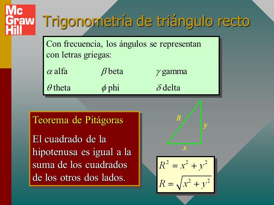 Ejemplo 6: Use geometría para determinar en la figura los ángulos desconocidos y. 1. Dibuje líneas auxiliares AB y CD. 50 0 20 0 2. Note: + 50 0 = 90