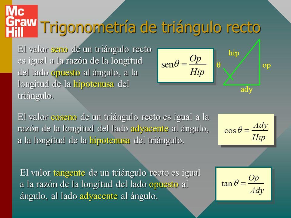 Trigonometría de triángulo recto Con frecuencia, los ángulos se representan con letras griegas: alfa beta gamma theta phi delta Con frecuencia, los án