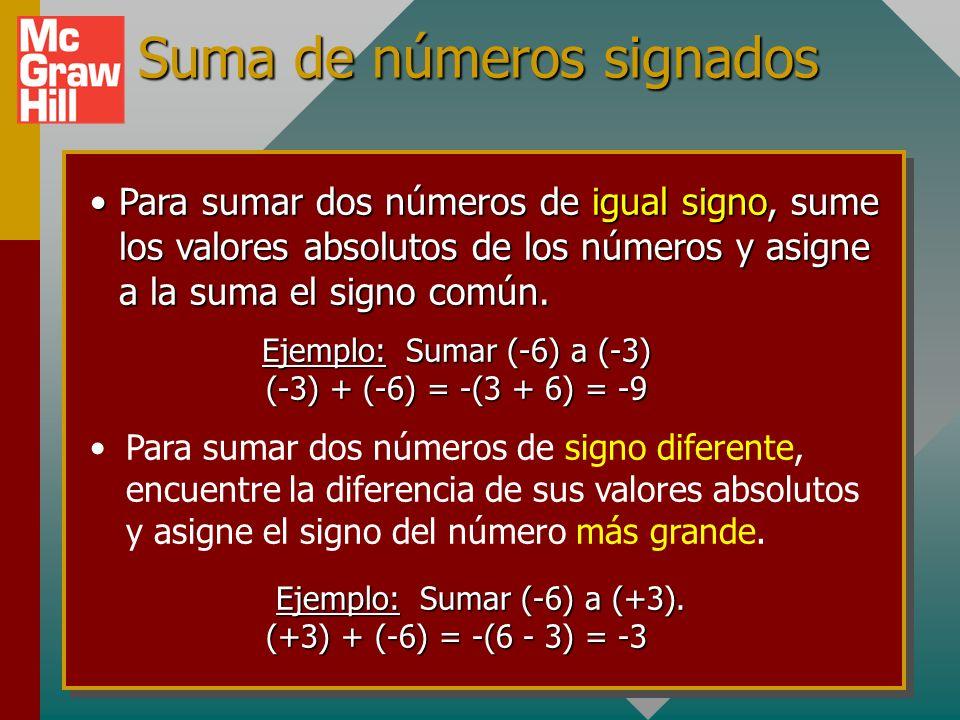 Suma de números signados Para sumar dos números de igual signo, sume los valores absolutos de los números y asigne a la suma el signo común.Para sumar dos números de igual signo, sume los valores absolutos de los números y asigne a la suma el signo común.