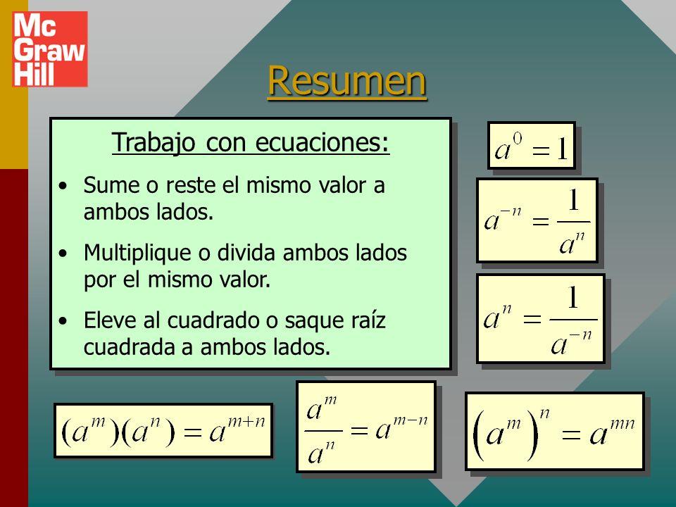 Resumen (cont.) Si dos números tienen signos distintos, su producto es negativo.Si dos números tienen signos distintos, su producto es negativo. Si do