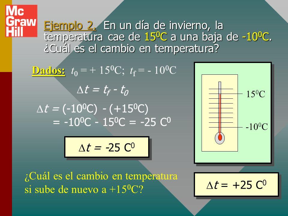 Ejemplo 2.En un día de invierno, la temperatura cae de 15 0 C a una baja de -10 0 C.