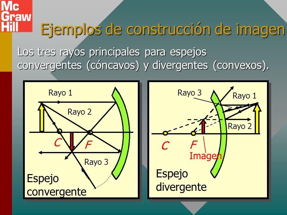 Resumen de construcción de imagen: Rayo 1: Un rayo paralelo al eje del espejo pasa a través del punto focal de un espejo cóncavo o parece venir desde
