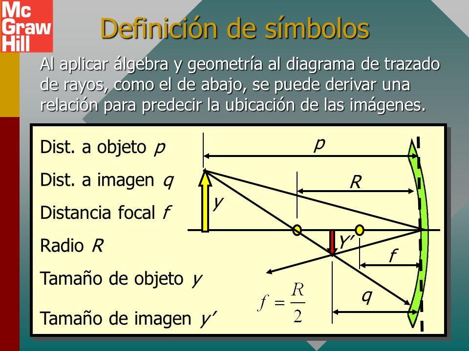 Preguntas acerca de imágenes 3. ¿Es alargada, reducida o del mismo tamaño? 2. ¿La imagen es real o virtual? 1. ¿La imagen es derecha o invertida? 4. ¿