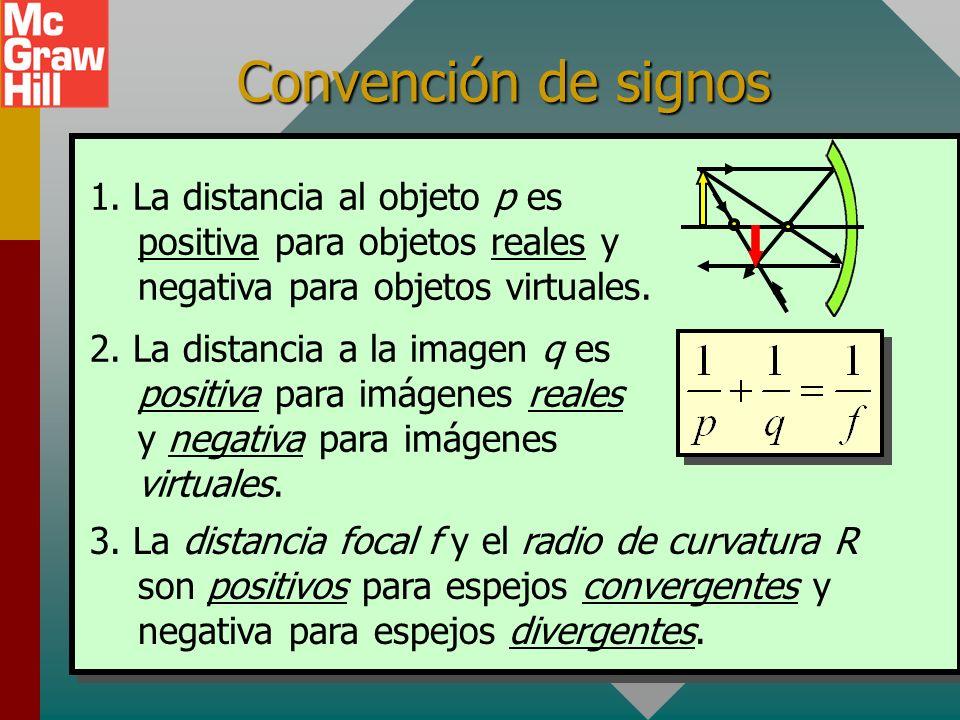 Ecuación de espejo y Y R q p f Las siguientes ecuaciones se dan sin derivación. Se aplican igualmente bien para espejos convergentes y divergentes.