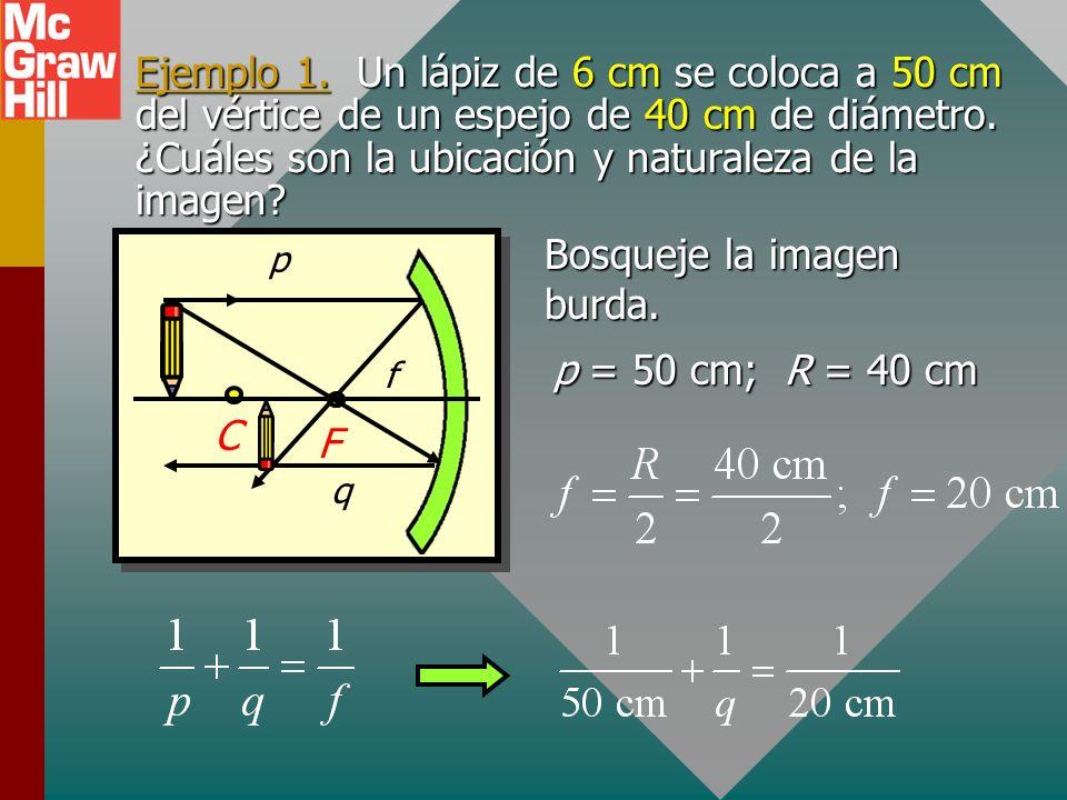 Convención de signos 1. La distancia al objeto p es positiva para objetos reales y negativa para objetos virtuales. 2. La distancia a la imagen q es p