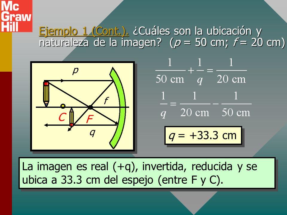 Ejemplo 1. Un lápiz de 6 cm se coloca a 50 cm del vértice de un espejo de 40 cm de diámetro. ¿Cuáles son la ubicación y naturaleza de la imagen? Bosqu