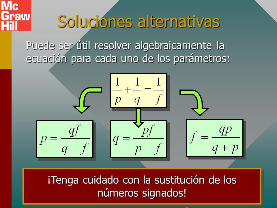 Trabajo con recíprocos La ecuación del espejo se puede resolver fácilmente con el botón recíproco (1/x) de la mayoría de las calculadoras: P q 1/x+1/x