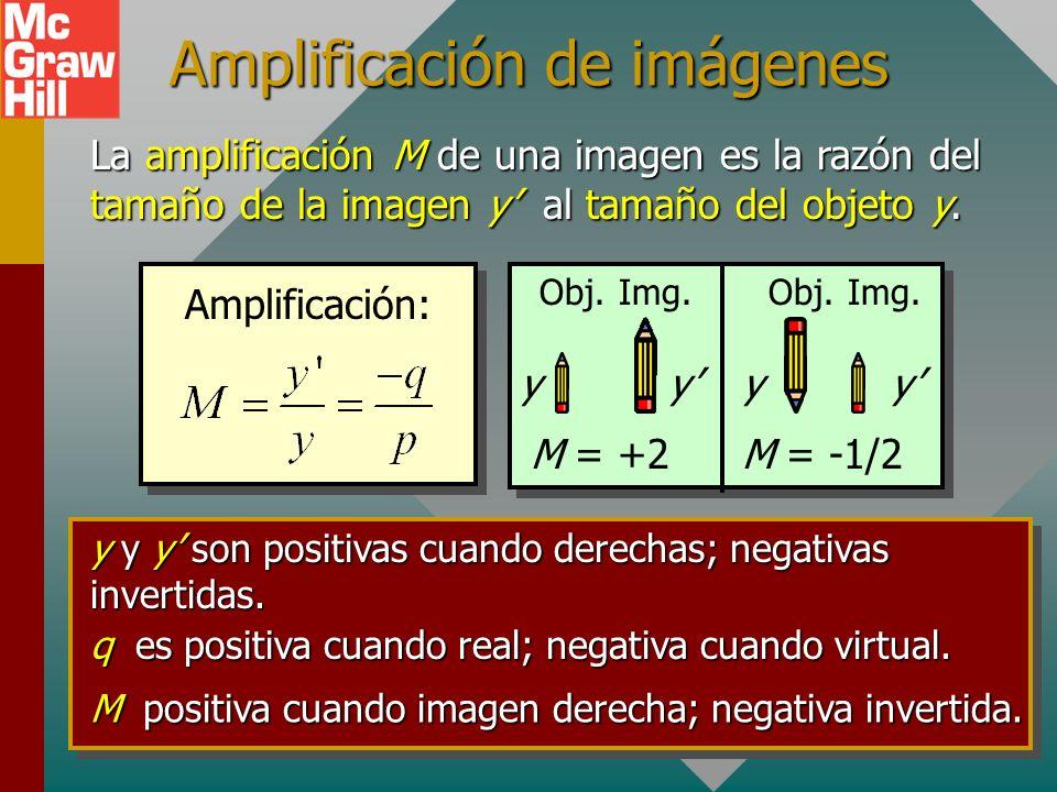 Ejemplo 2 (Cont.) Encuentre la ubicación y naturaleza de la imagen cuando p = 30 cm y q = -40 cm. q = -17.1 cm La imagen es virtual (-q), derecha y re