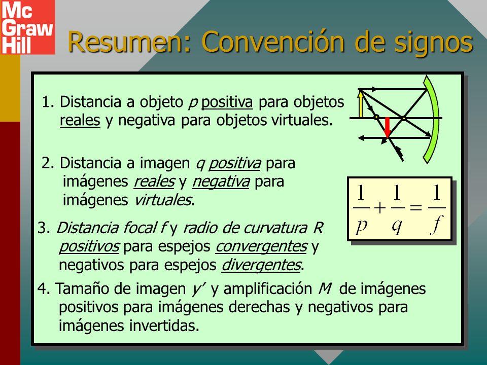 Resumen y Y R q p f Las siguientes ecuaciones se aplican igualmente bien a espejos convergentes y divergentes.