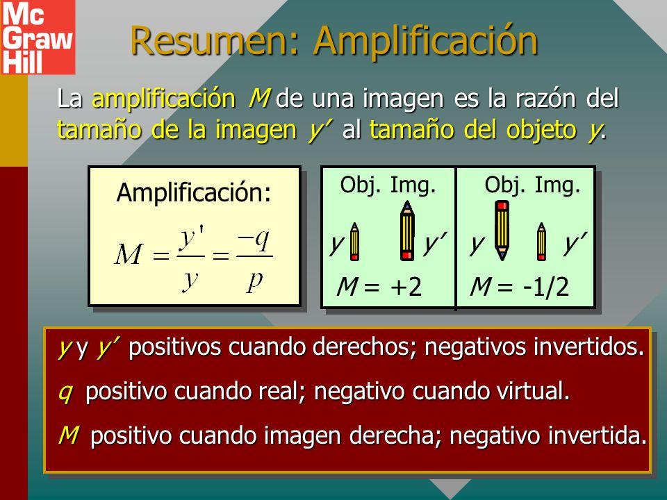 Resumen: Convención de signos 1. Distancia a objeto p positiva para objetos reales y negativa para objetos virtuales. 2. Distancia a imagen q positiva