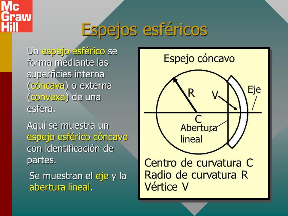El espejo plano Distancia al objeto Distancia a la imagen = p = qObjetoImagen pq Distancia al objeto: Distancia en línea recta p desde la superficie d