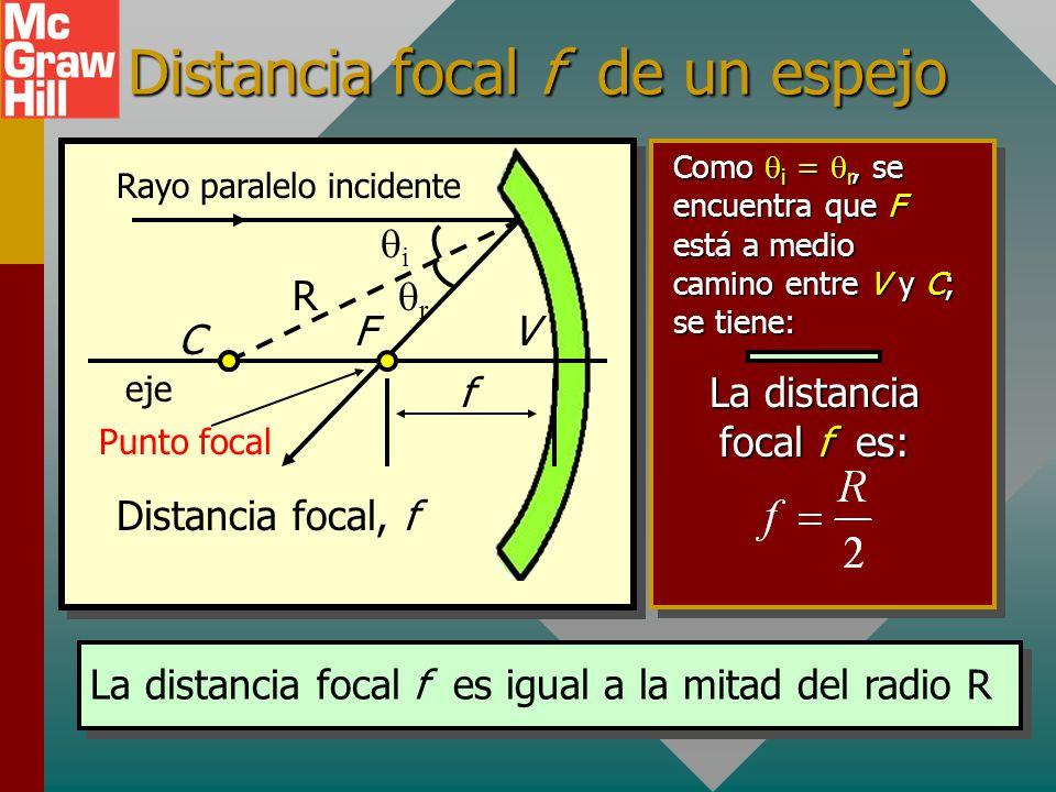 Espejos esféricos Un espejo esférico se forma mediante las superficies interna (cóncava) o externa (convexa) de una esfera. Aquí se muestra un espejo