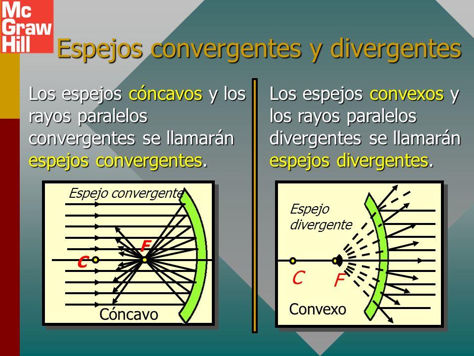 Distancia focal f de un espejo eje Rayo paralelo incidente f Distancia focal, f La distancia focal f es igual a la mitad del radio R Como i = r, se en